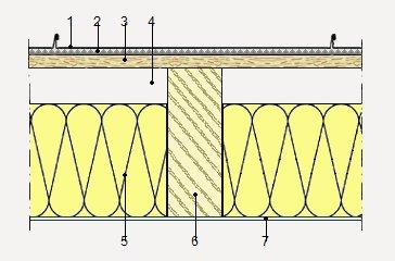 formacion de pendientes con mortero pendiente maxima