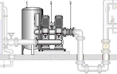 Precio en espa a de ud de grupo de presi n para edificios for Grupo de presion de agua para edificios