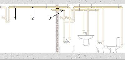 Precio en espa a de m de tuber a para instalaci n interior - Tuberias de polibutileno ...