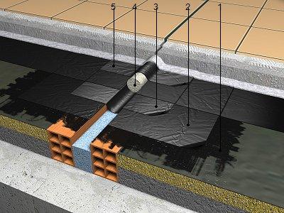 Precio en espa a de m de junta de dilataci n en cubierta for Precio mano de obra colocacion tela asfaltica