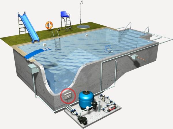 Precio en espa a de ud de cuadro el ctrico generador de for Instalacion piscina precio